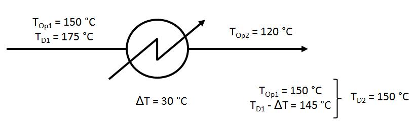 design-temperature-definition